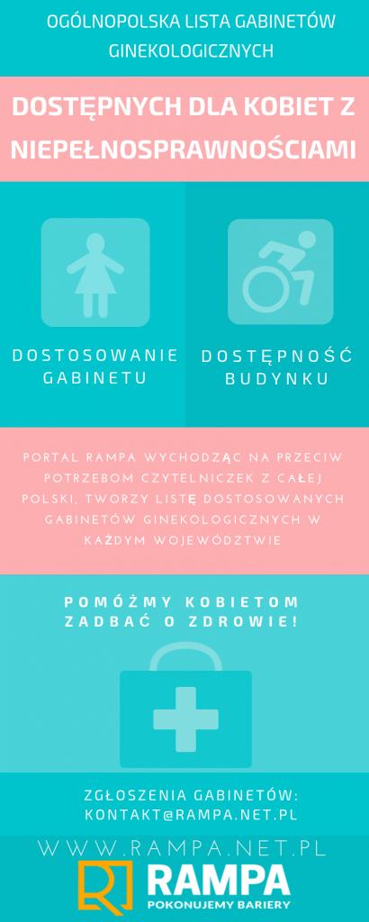 Ogolnopolska-lista-gabinetow-ginekologicznych-dostosowanych-dla-niepelnosprawnych